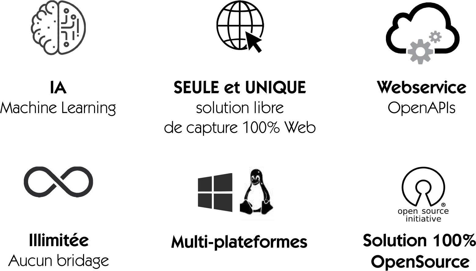OpenCapture Technology